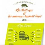 Capture d'écran 2018 06 05 à 16.17.58 150x150 - Infographie les start-ups et les nouveaux business food
