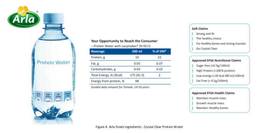 Capture d'écran 2018 08 30 à 09.16.44 - Les eaux améliorées : une alternative aux boissons sucrées