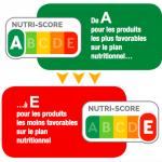 Nutriscore Schema large 150x150 - Vitaline affiche le Nutri-Score de ses repas à boire