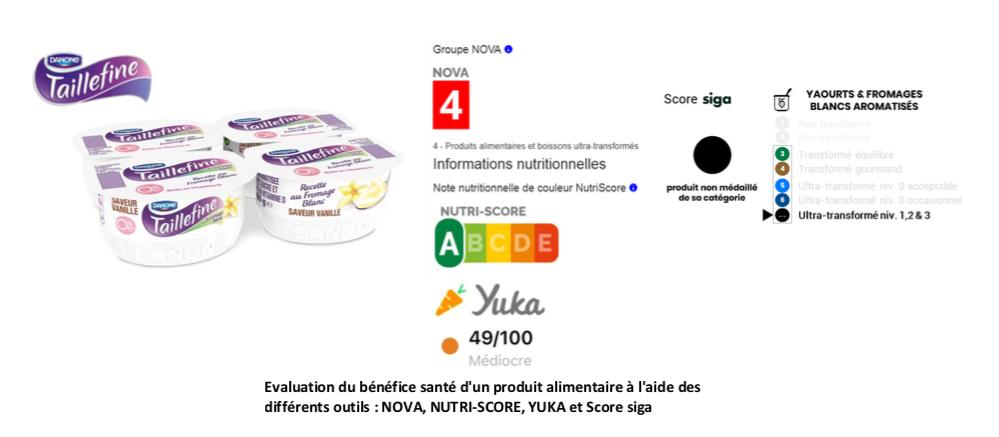 Capture d'écran 2018 09 24 à 07.27.26 - Aliments ultra-transformés, quel impact sur les innovations alimentaires ?