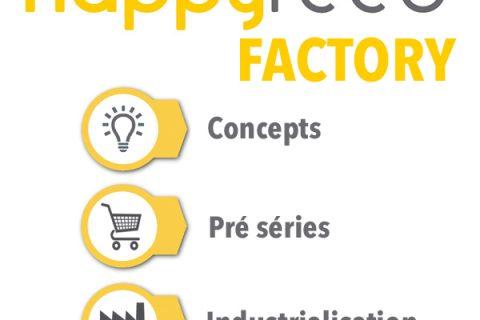 HappfeedFactory 480x320 - Service de conception, production et industrialisation de nouveaux produits alimentaires