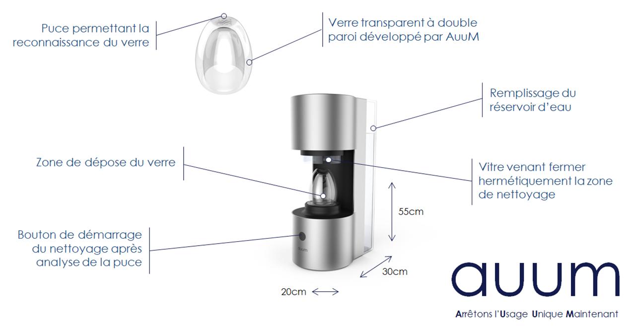 auum - Auum : une alternative écologique aux gobelets jetables en entreprise