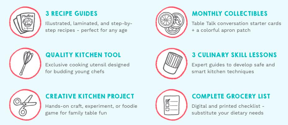Capture d'écran 2018 12 04 à 10.34.22 - Raddish : des cours de cuisine dans la boîte aux lettres de vos enfants