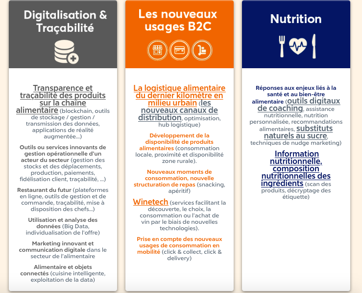 Capture d'écran 2018 12 13 à 16.57.21 - Appel à candidature Smart Food Paris