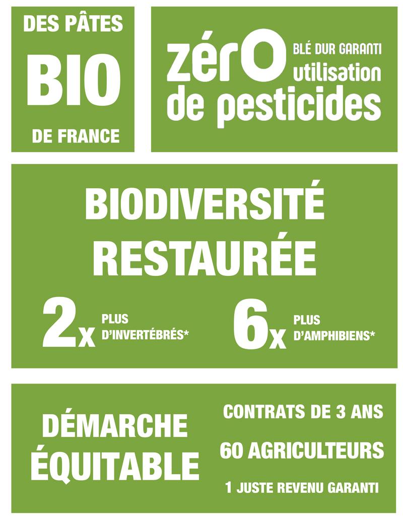 alpina savoie - Alpina Savoie lance une gamme de pâtes Bio de France garantie sans utilisation de pesticide