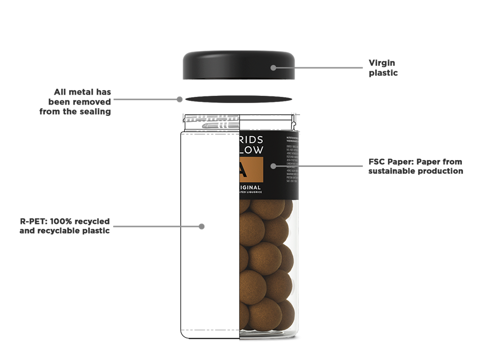 material specification jar - Lakrids by Bülow développe un packaging durable