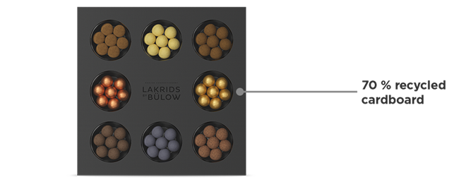material specification selection box - Lakrids by Bülow développe un packaging durable