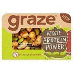 """51FjCzhNvtL. SY355  150x150 - Unilever rachète la marque anglaise de snacks sains """"Graze"""""""