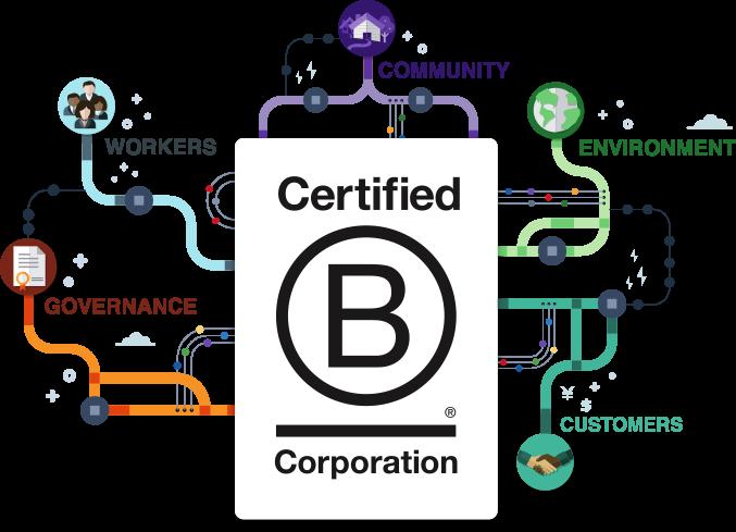 home block image1 - Avez-vous pensé à la certification B Corp pour votre entreprise ?