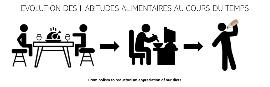 Capture d'écran 2019 04 15 à 15.02.55 - Nourriture du futur : que mangerons-nous en 2050 ?  - Partie 1