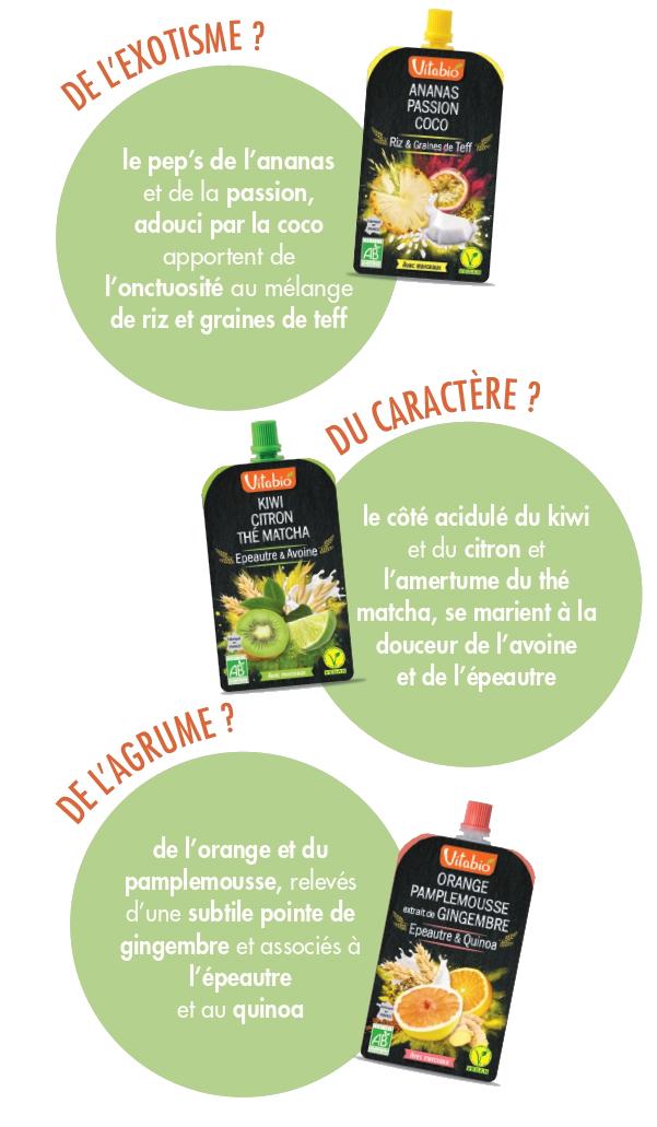vitabio - Vitabio propose des gourdes fruits & céréales au rayon snacking