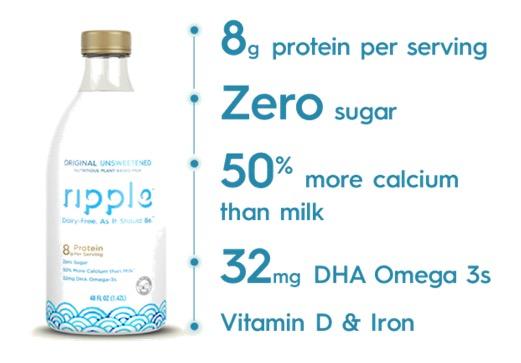 Sans titr2e - Un lait végétal révolutionnaire