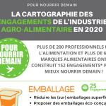 """infographie 150x150 - Infographie """"Les engagements de l'industrie agro-alimentaire en 2020"""""""
