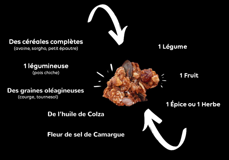 Capture d'écran 2020 03 27 à 08.48.14 - Toomaï propose sa Pépite : repas et encas à croquer