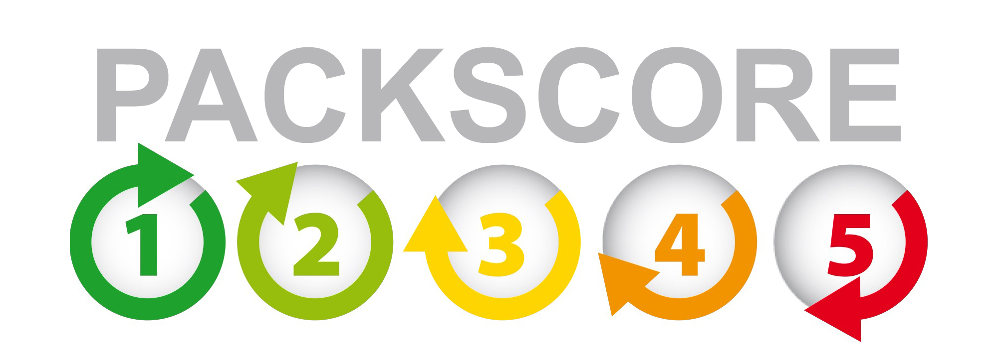 packscore 1 - PACKSCORE, l'indicateur de qualité et de durabilité des emballages alimentaires