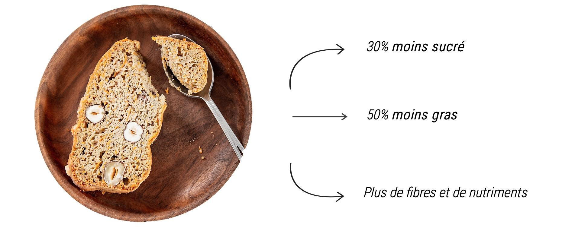 Capture decran 2020 09 10 a 10.29.34 - Petit Côté, la pâtisserie qui fait du bien