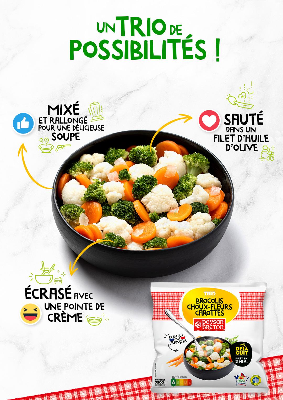 PB Trio v2 - Paysan Breton renforce sa gamme de légumes surgelés déjà cuits