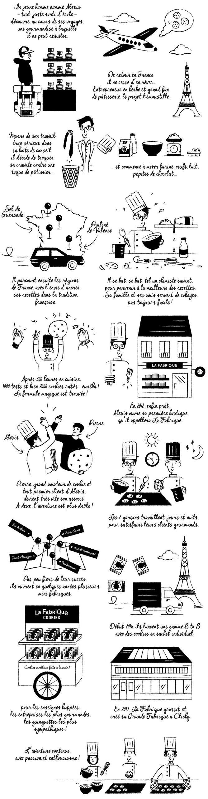 STORYTELLING fabrique cookies scaled - L'annuaire des jeunes marques alimentaires vertueuses !