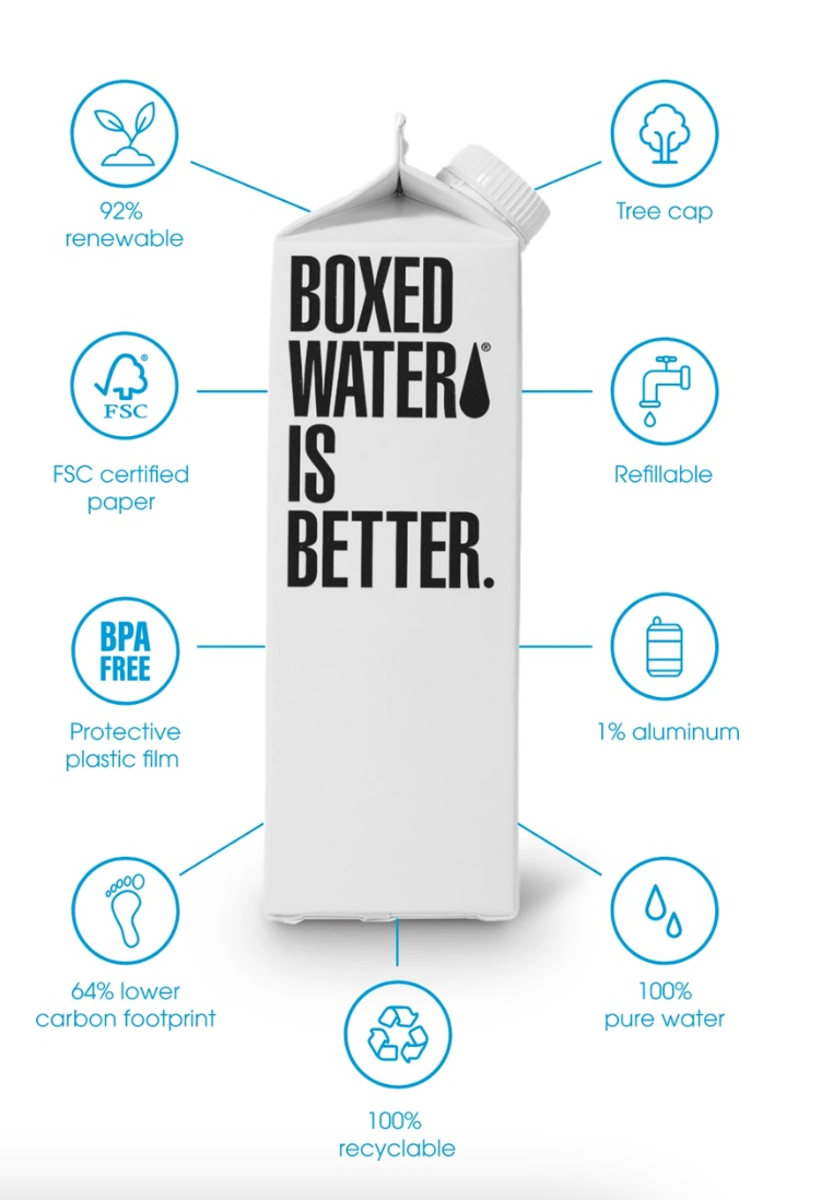 Capture decran 2020 12 22 a 16.24.20 - Des eaux aromatisées dans des emballages à base de plantes