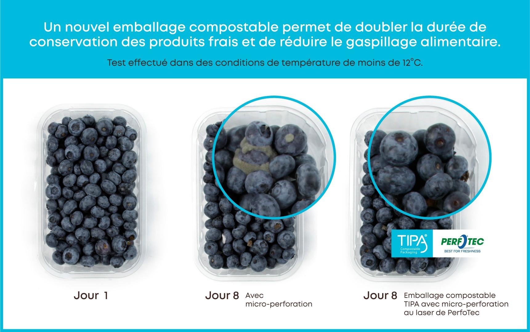 TIPA Perfotec Blueberry Test FR - Un nouvel emballage compostable peut doubler la durée de conservation des produits frais