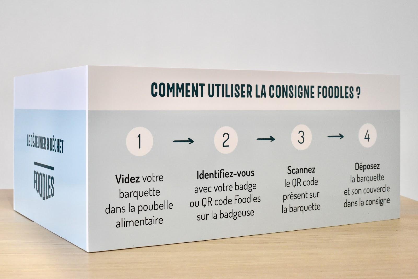 FoodlesProcessConsignes - Cantine d'entreprise zéro déchets : Foodles teste l'utilisation de consignes