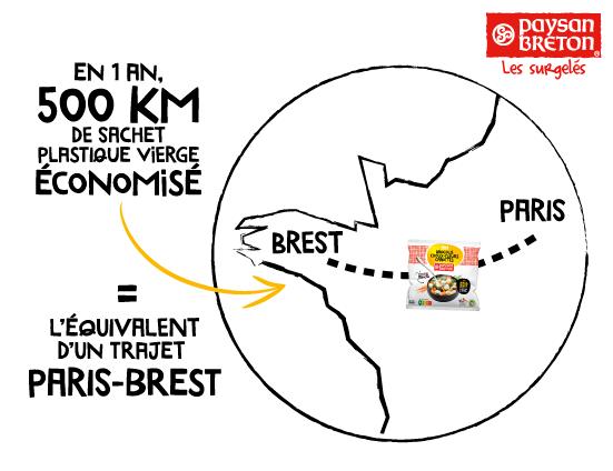 carte paris brest paysanbretonlesurgeles - 56% de plastique vierge en moins dans les sachets Paysan Breton Les surgelés