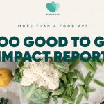 Capture decran 2021 07 12 a 11.05.21 150x150 - Le rapport d'impact de Too Good To Go