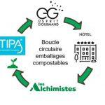 Capture decran 2021 09 02 a 19.50.25 150x150 - Lancement d'un Pilote pour composter localement les emballages compostables du secteur hôtelier